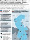 Подписание Конвенции о правовом статусе Каспийского моря